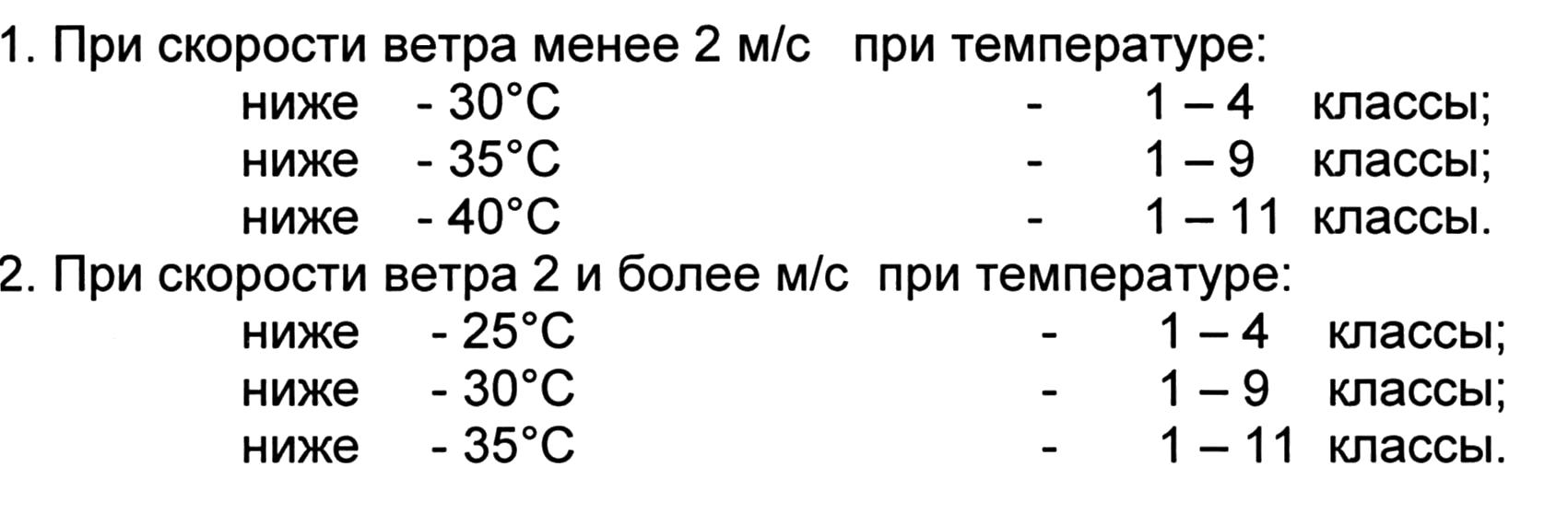 Описание: C:\Users\Adenko\Desktop\tab.png